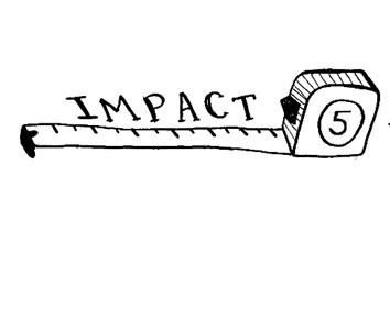 Measure impact